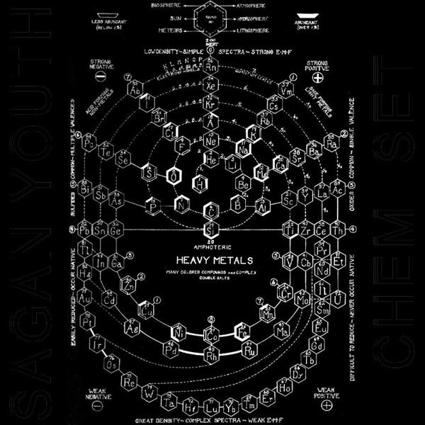 Sagan Youth: Chem Set (2015)